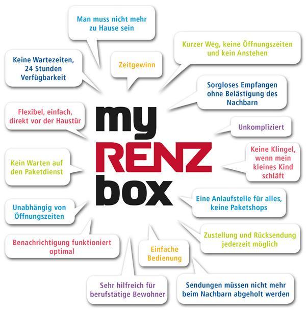 Beispiel Vorteilskommunikation_myrenzbox-bewertung-bewohner